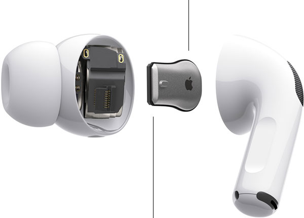Apple AirPods Pro Amplifier امپلیفایر ایرپادز پرو اپل