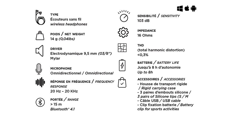ایرفون بی سیم بلوتوث زیبا اسپارک فوکال Focal Spark Wireless